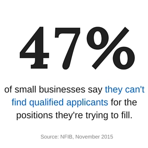 47% of businesses say they can't find qualified applicants for the positions they are trying to fill. Graphic.
