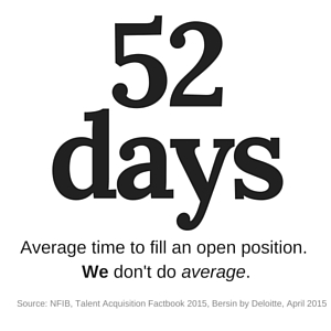 52 Days the average time to fill an open position. We don't do average. Optimal Sales Search.