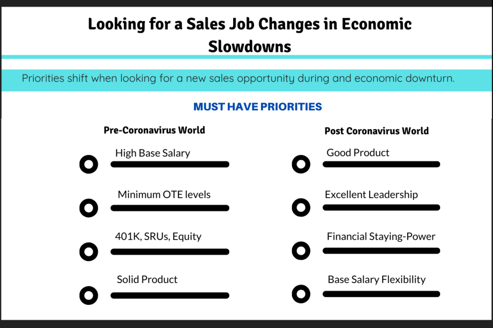 priorities change in economic downturns compressed.png